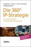 Die 360° IP-Strategie