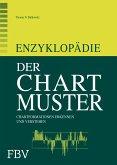 Enzyklopädie der Chartmuster
