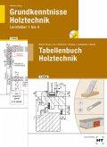 Holztechnik 1. Paketangebot