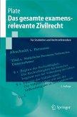 Das gesamte examensrelevante Zivilrecht (eBook, PDF)