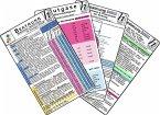 Beatmungs-Karten-Set für Einsteiger 2016 (5er-Set) - Medizinische Taschen-Karte