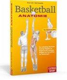 Basketball Anatomie