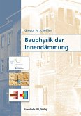 Bauphysik der Innendämmung. (eBook, PDF)