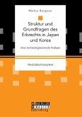 Struktur und Grundfragen des Erbrechts in Japan und Korea: Eine rechtsvergleichende Analyse
