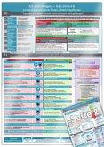 ICD-10 (F) Navigator - Ideal zur Prüfungsvorbereitung für Heilpraktiker Psychotherapie (PSY) - Teil 1 (F0 bis F3)