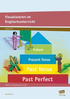 Visualisieren im Englischunterricht