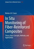 In-Situ Monitoring of Fiber-Reinforced Composites