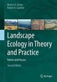 Landscape Ecology in Theory and Practice (eBook, PDF)