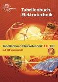 Tabellenbuch Elektrotechnik XXL