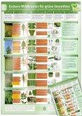 Essbare Wildkräuter für Grüne Smoothies, Poster