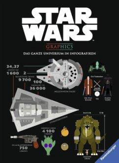 Star Wars(TM) Graphics - Das ganze Universum in...