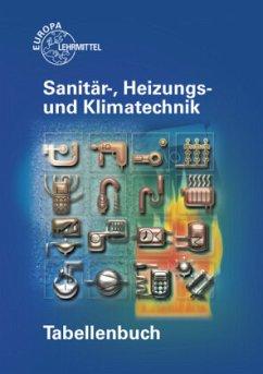 Tabellenbuch Sanitär-, Heizungs- und Klimatechnik - Hamschmidt, Wigbert; Heine, Friedhelm; Helleberg, Michael; Hofmeister, Heinz; Rohlf, Michael; Uhr, Ulrich; Weckler, Jürgen
