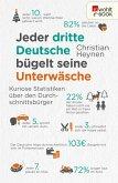 Jeder dritte Deutsche bügelt seine Unterwäsche (eBook, ePUB)