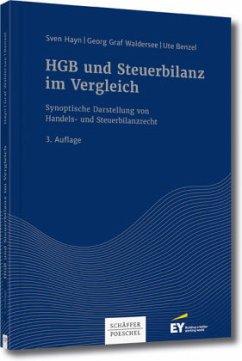 HGB und Steuerbilanz im Vergleich