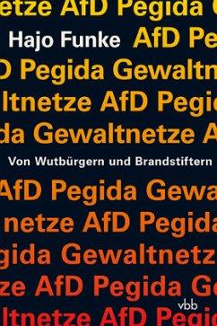 AfD. Pegida. Gewaltnetze