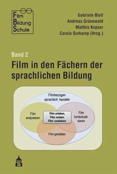 Film in den Fächern der sprachlichen Bildung