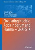 Circulating Nucleic Acids in Plasma and Serum (CNAPS)