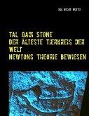 Der älteste Tierkreis der Welt - Newtons Theorie bewiesen!