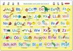 Fragenbär-Mini-Lernposter: Buchstaben und Laute von A bis Z