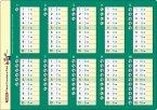 Fragenbär-Lerntafeln: Kleine Einmaleins-Tafel