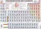 Periodensystem der Elemente Sekundarstufe II (DIN A4)