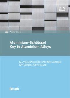 Aluminium-Schlüssel - Hesse, Werner