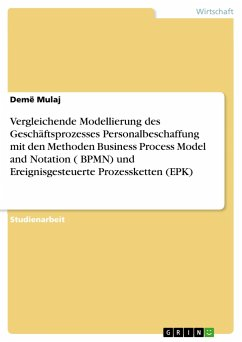 Vergleichende Modellierung des Geschäftsprozesses Personalbeschaffung mit den Methoden Business Process Model and Notation ( BPMN) und Ereignisgesteuerte Prozessketten (EPK)