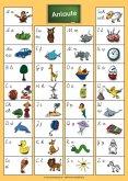 Anlaut-Bildkarten A5, 5 Teile