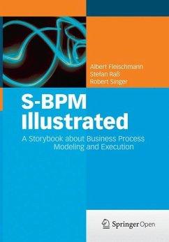 S-BPM Illustrated