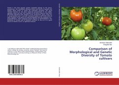 Comparison of Morphological and Genetic Diversity of Tomato cultivars