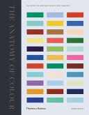 Anatomy of Color: The Story of Heritage Paints & Pigments