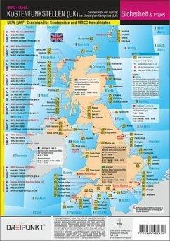 Küstenfunkstellen Vereinigtes Königreich, Info-Tafel - Schulze, Michael
