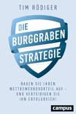 Die Burggraben-Strategie
