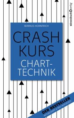 Crashkurs Charttechnik - Horntrich, Markus