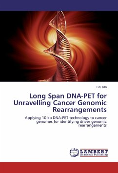 Long Span DNA-PET for Unravelling Cancer Genomic Rearrangements