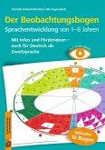 Auf einen Blick! - Der Beobachtungsbogen Sprachentwicklung von 1-6 Jahren