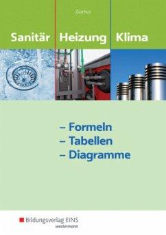 Sanitär-, Heizungs- und Klimatechnik - Formelsammlung - Zierhut, Herbert