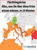 Flüchtlingskrise (eBook, ePUB)