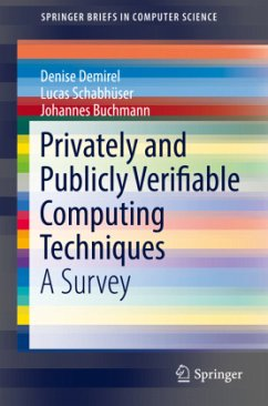 Privately and Publicly Verifiable Computing Tec...