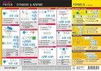 Physik, Dynamik & Wärme, Info-Tafel