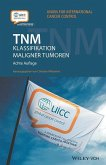 TNM Klassifikation maligner Tumoren (eBook, ePUB)