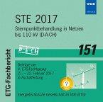 STE 2017, CD-ROM