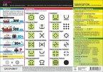 AIS - Automatic Identification System, Info-Tafel