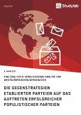 Die Gegenstrategien etablierter Parteien auf das Auftreten erfolgreicher populistischer Parteien