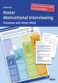 Poster Motivational Interviewing