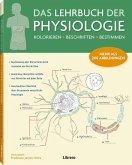 Das Lehrbuch der Physiologie