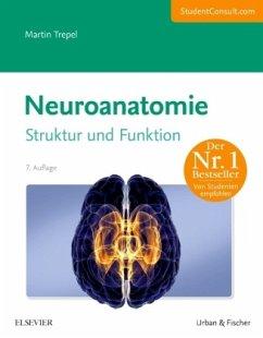 Neuroanatomie - Trepel, Martin