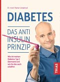 Diabetes. Das Anti-Insulin-Prinzip (eBook, ePUB)