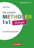 Das schnelle Methoden-1x1 Biologie. Mit Arbeitsmaterialien. Buch