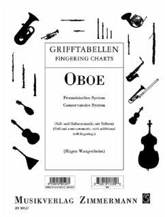 Grifftabelle für Oboe
